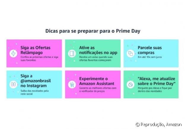 Dicas para aproveitar o Prime Day nos dias 21 e 22 de junho!